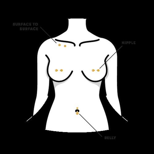 Body Piercing Diagram - Essential Beauty